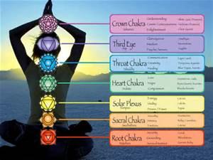 chakras-1-vitality-laser-spa