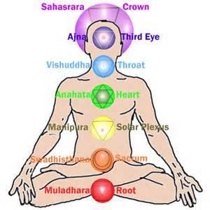chakras-4-vitality-laser-spa